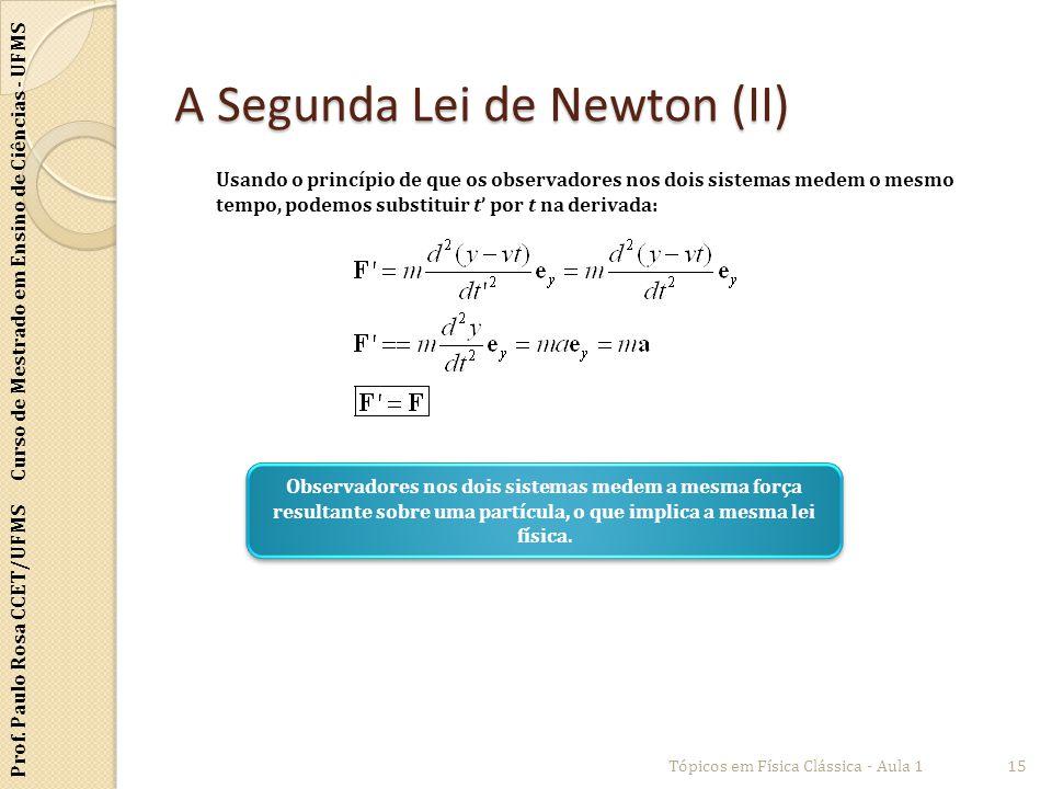 A Segunda Lei de Newton (II)