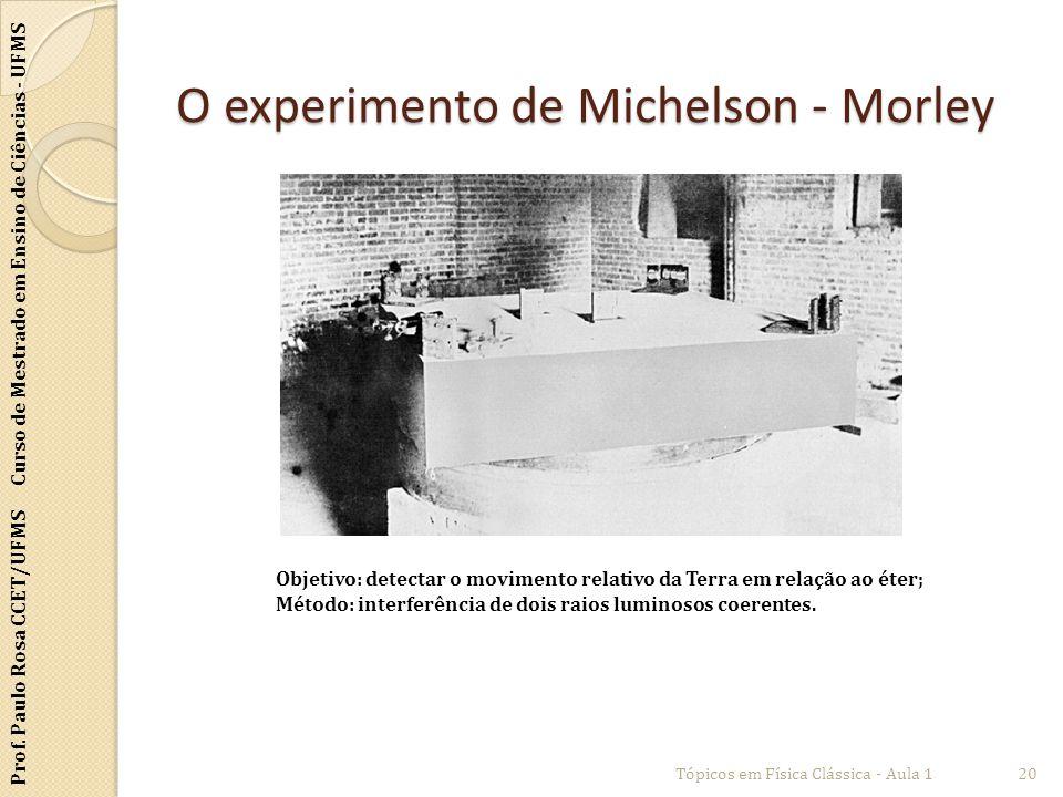 O experimento de Michelson - Morley