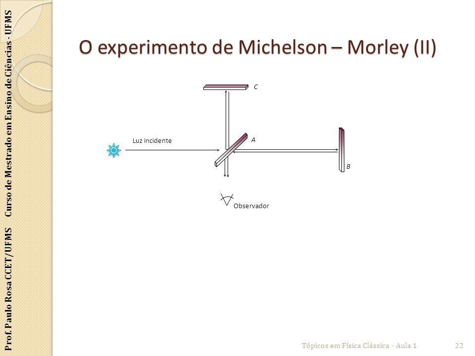 O experimento de Michelson – Morley (II)