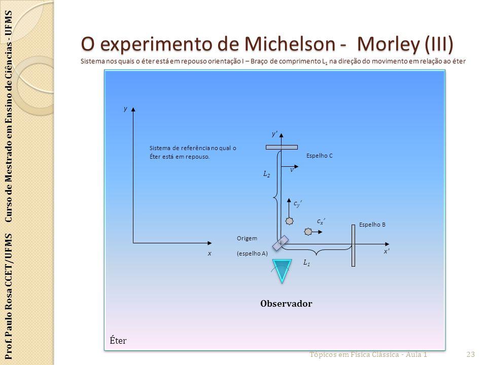 O experimento de Michelson - Morley (III) Sistema nos quais o éter está em repouso orientação I – Braço de comprimento L1 na direção do movimento em relação ao éter