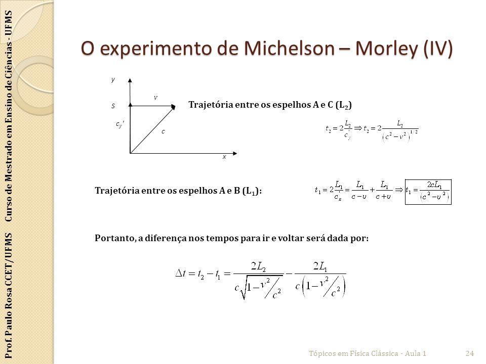 O experimento de Michelson – Morley (IV)