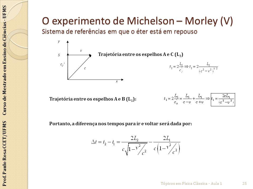 O experimento de Michelson – Morley (V) Sistema de referências em que o éter está em repouso