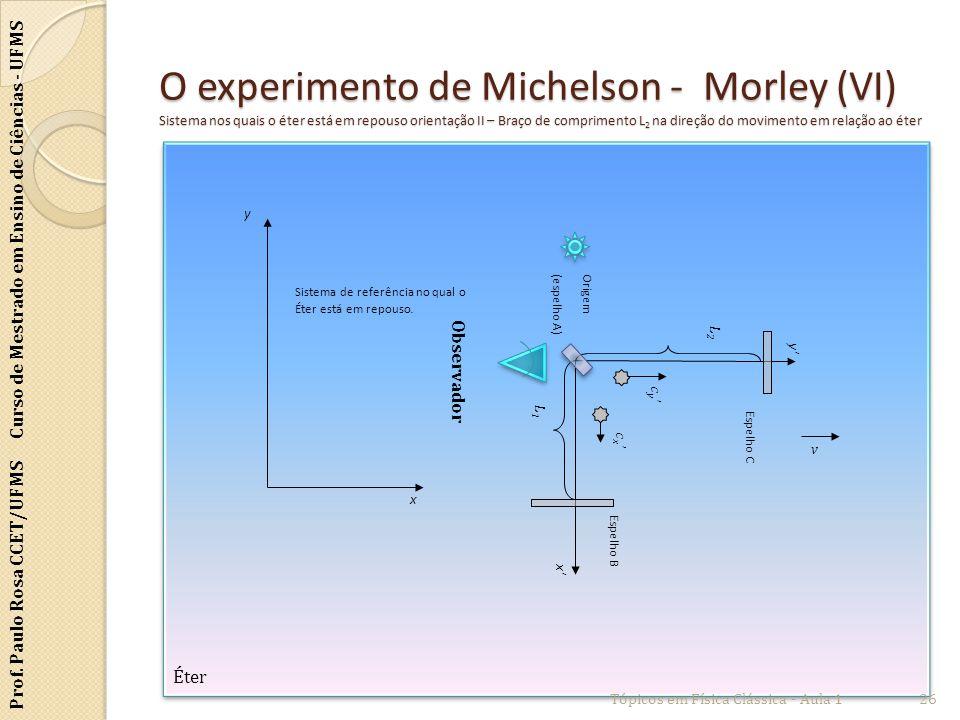 O experimento de Michelson - Morley (VI) Sistema nos quais o éter está em repouso orientação II – Braço de comprimento L2 na direção do movimento em relação ao éter
