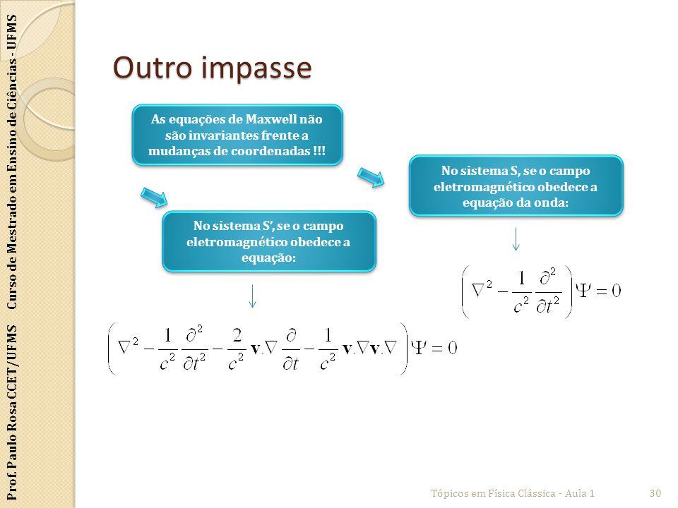Outro impasse As equações de Maxwell não são invariantes frente a mudanças de coordenadas !!!