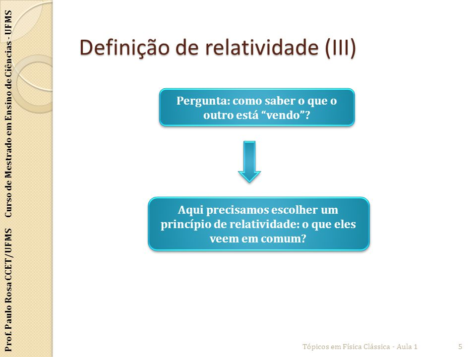 Definição de relatividade (III)