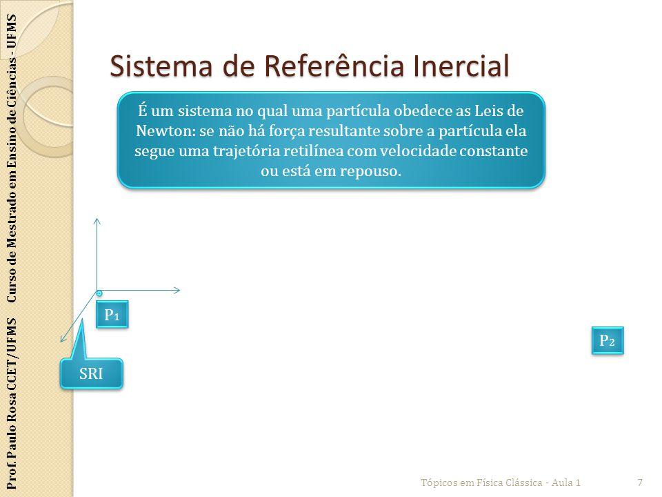 Sistema de Referência Inercial