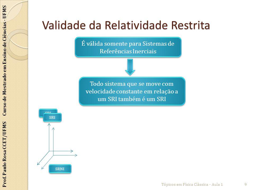 Validade da Relatividade Restrita