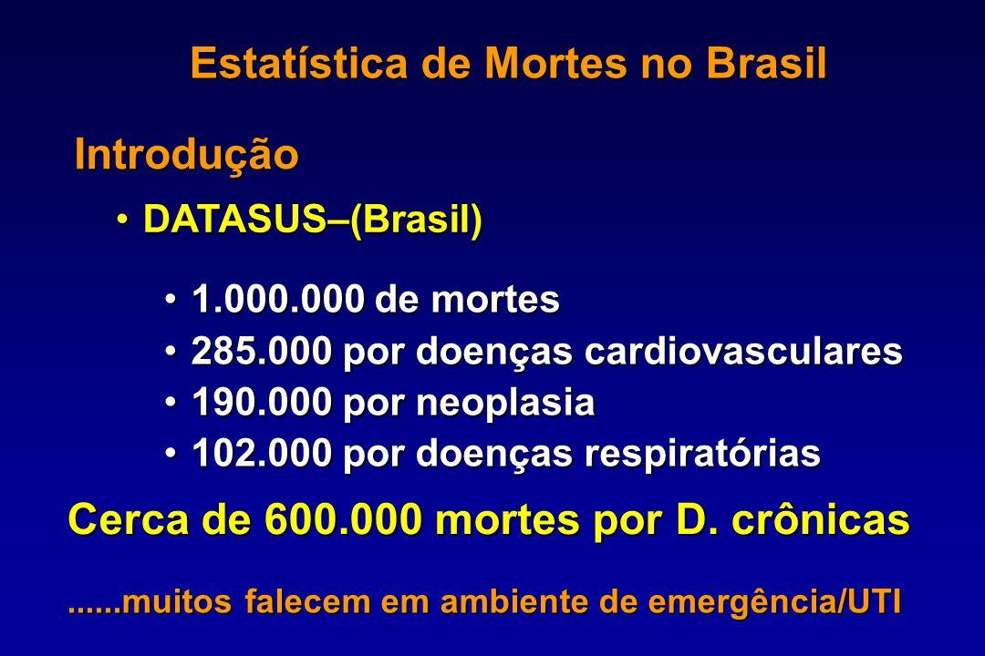 Estatística de Mortes no Brasil