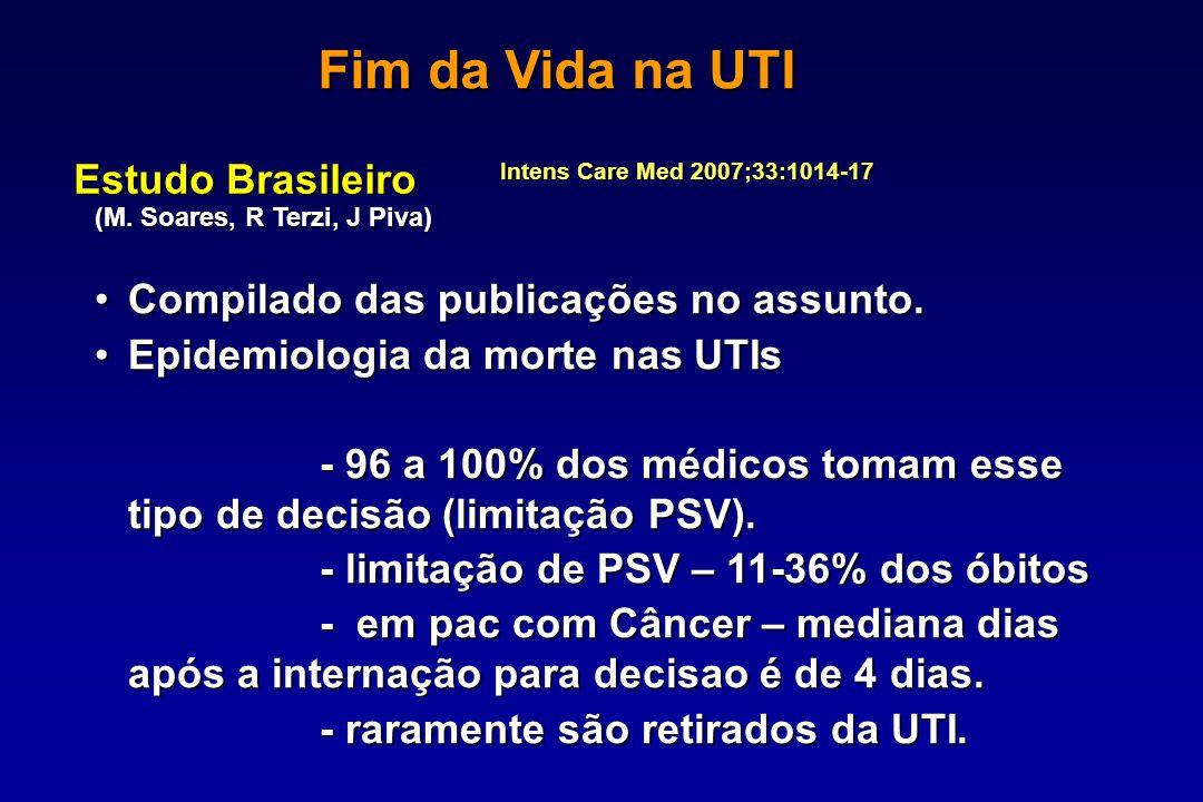 Fim da Vida na UTI Estudo Brasileiro