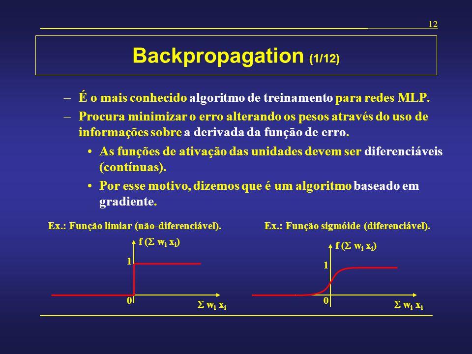 Backpropagation (1/12) É o mais conhecido algoritmo de treinamento para redes MLP.