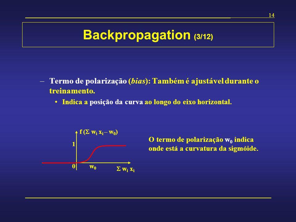 Backpropagation (3/12) Termo de polarização (bias): Também é ajustável durante o treinamento. Indica a posição da curva ao longo do eixo horizontal.