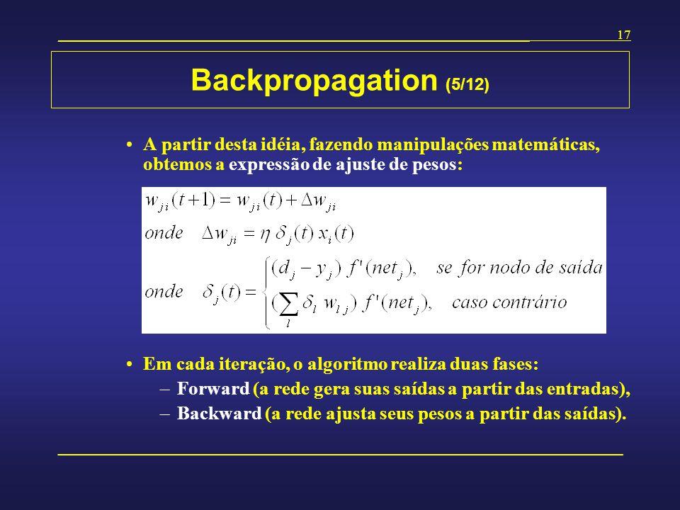 Backpropagation (5/12) A partir desta idéia, fazendo manipulações matemáticas, obtemos a expressão de ajuste de pesos: