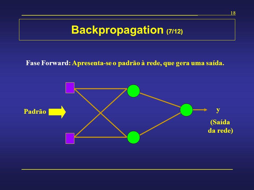 Backpropagation (7/12) Fase Forward: Apresenta-se o padrão à rede, que gera uma saída. y. (Saída.