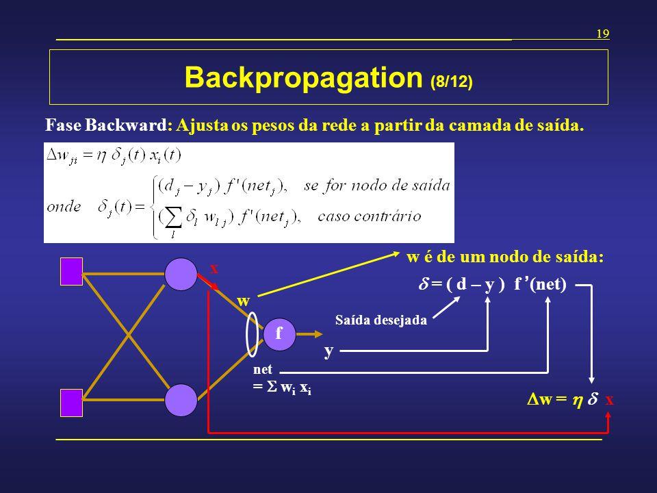 Backpropagation (8/12) Fase Backward: Ajusta os pesos da rede a partir da camada de saída. w é de um nodo de saída: