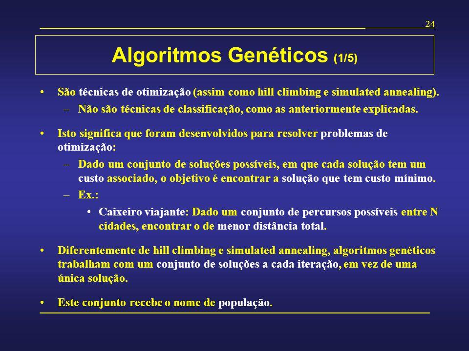 Algoritmos Genéticos (1/5)