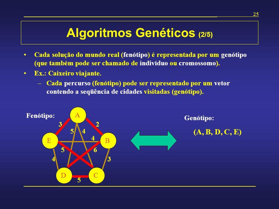 Algoritmos Genéticos (2/5)