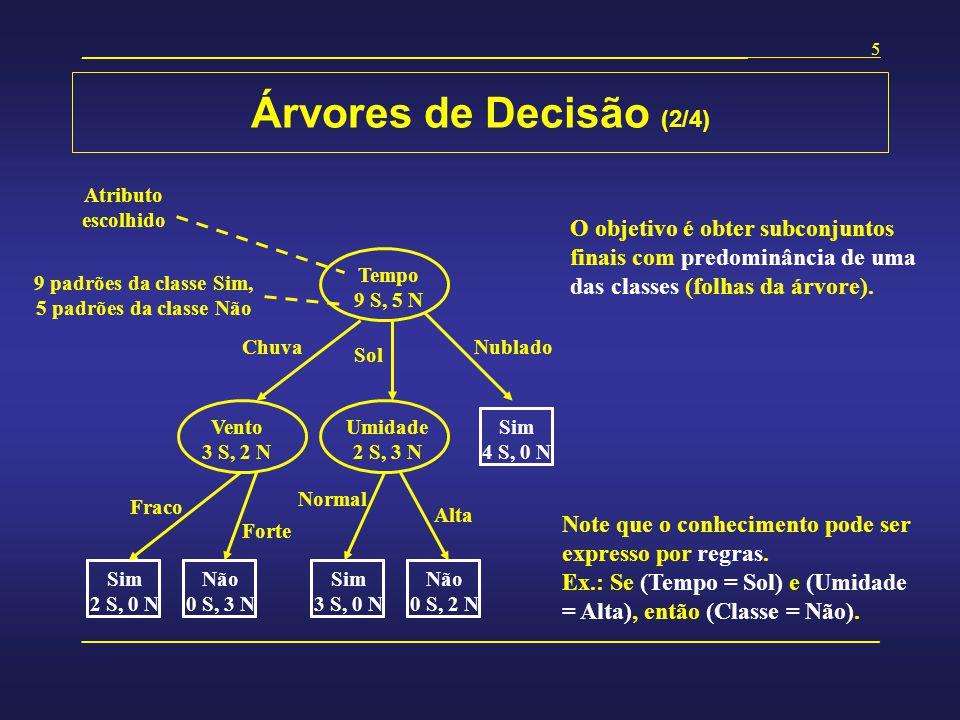 Árvores de Decisão (2/4) Atributo. escolhido. O objetivo é obter subconjuntos finais com predominância de uma das classes (folhas da árvore).