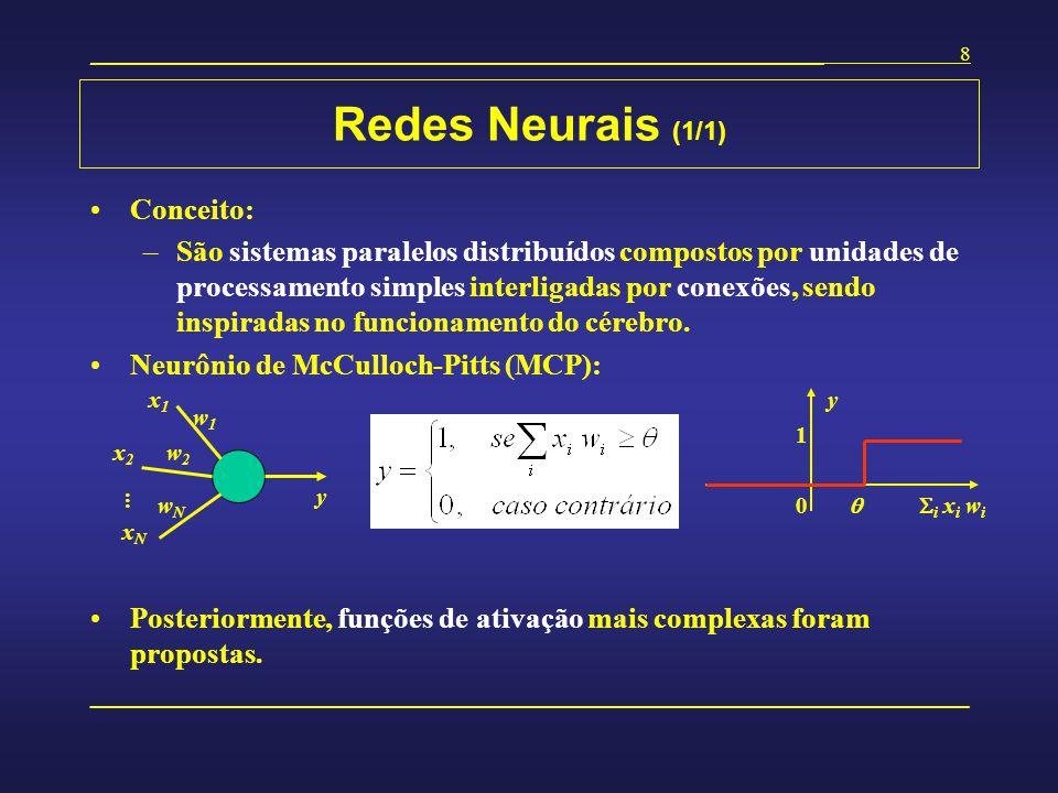 Redes Neurais (1/1) Conceito: