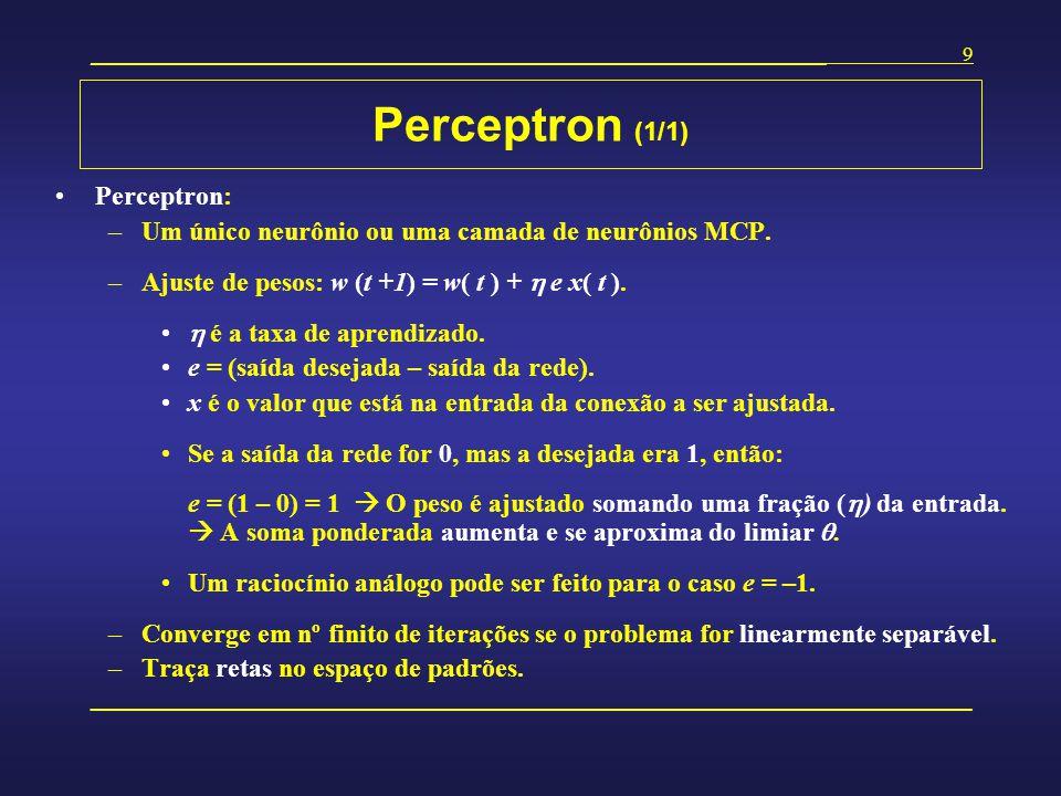 Perceptron (1/1) Perceptron: