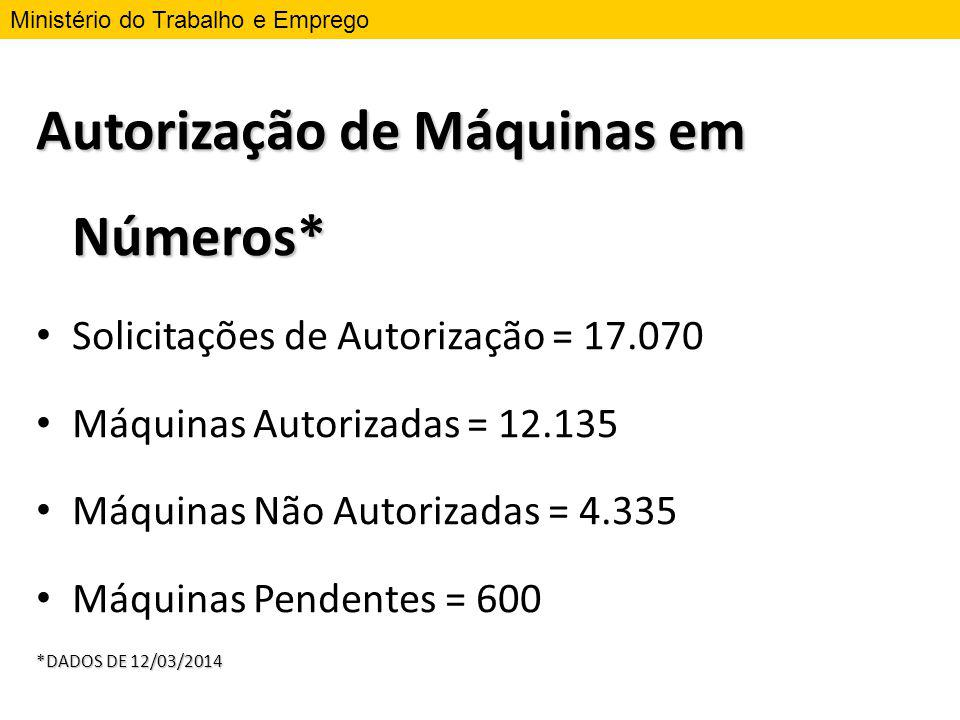Autorização de Máquinas em Números*