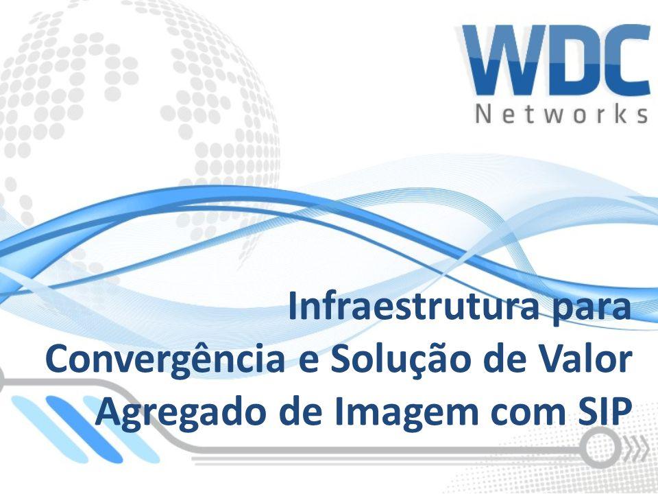 Infraestrutura para Convergência e Solução de Valor Agregado de Imagem com SIP