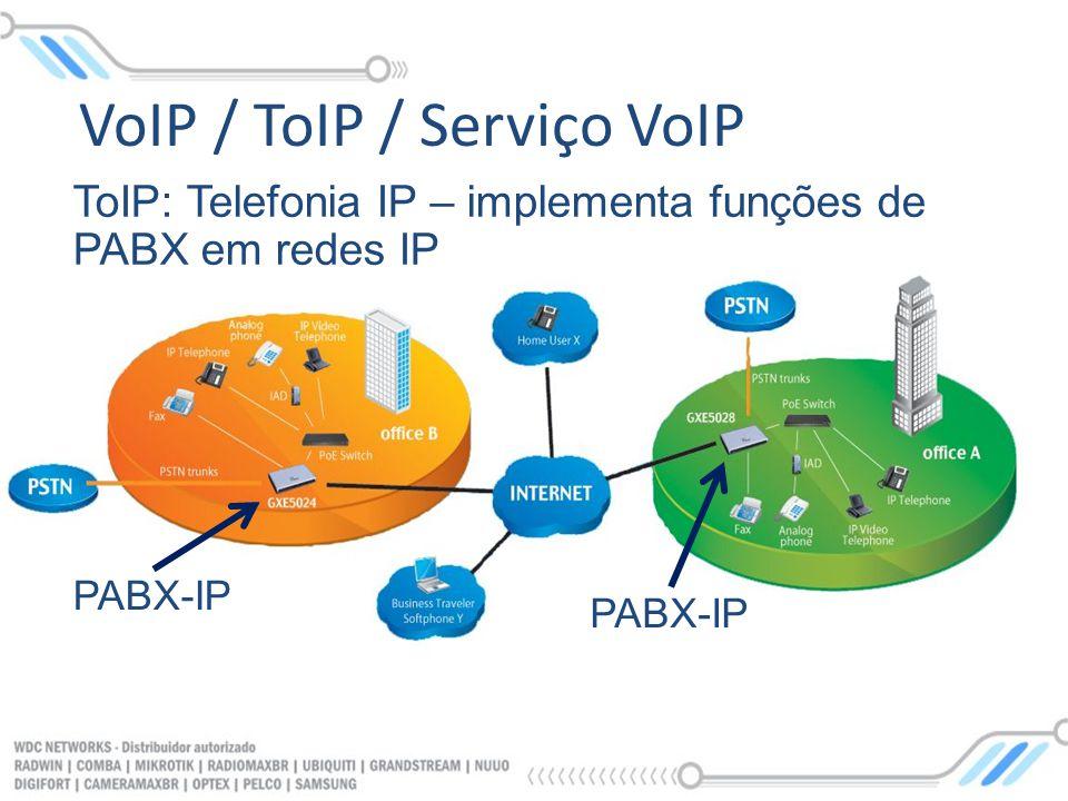 VoIP / ToIP / Serviço VoIP