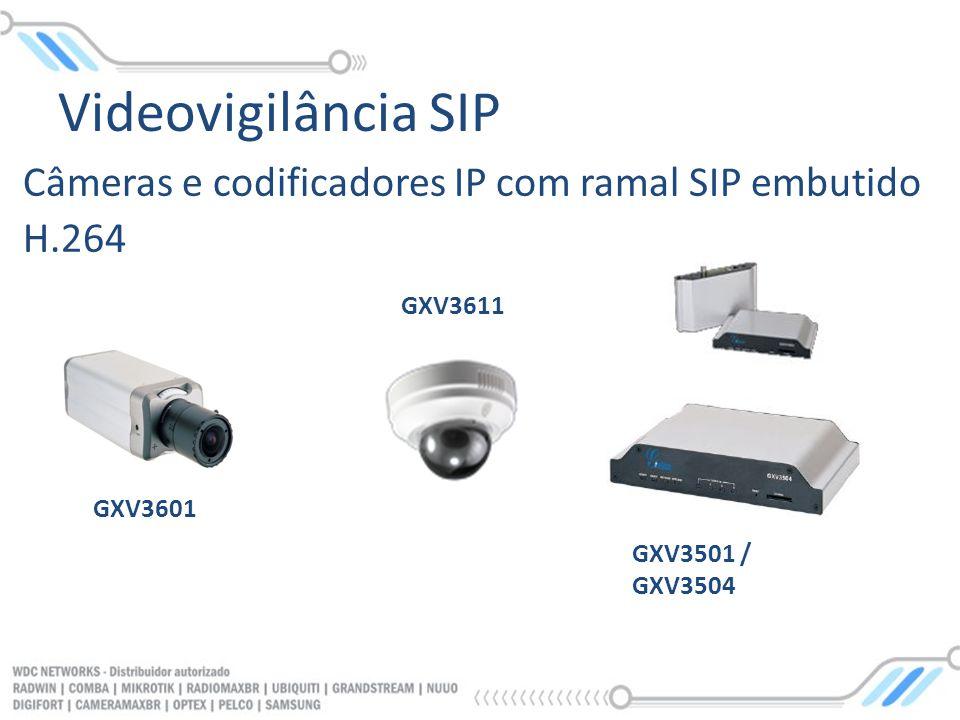 Videovigilância SIP Câmeras e codificadores IP com ramal SIP embutido