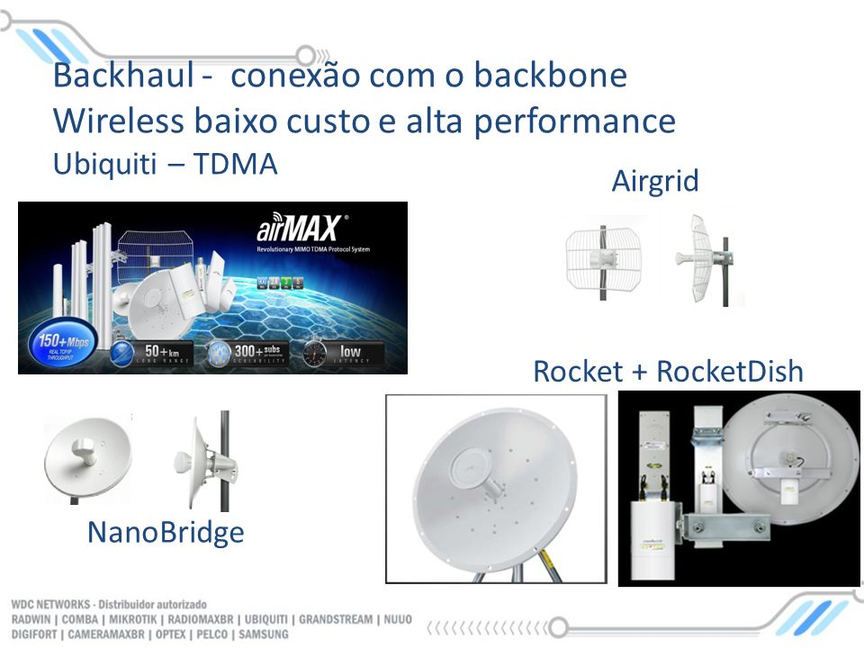Backhaul - conexão com o backbone Wireless baixo custo e alta performance Ubiquiti – TDMA
