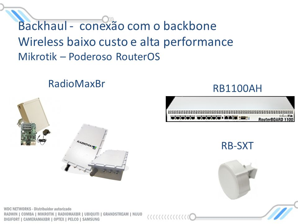 Backhaul - conexão com o backbone Wireless baixo custo e alta performance Mikrotik – Poderoso RouterOS