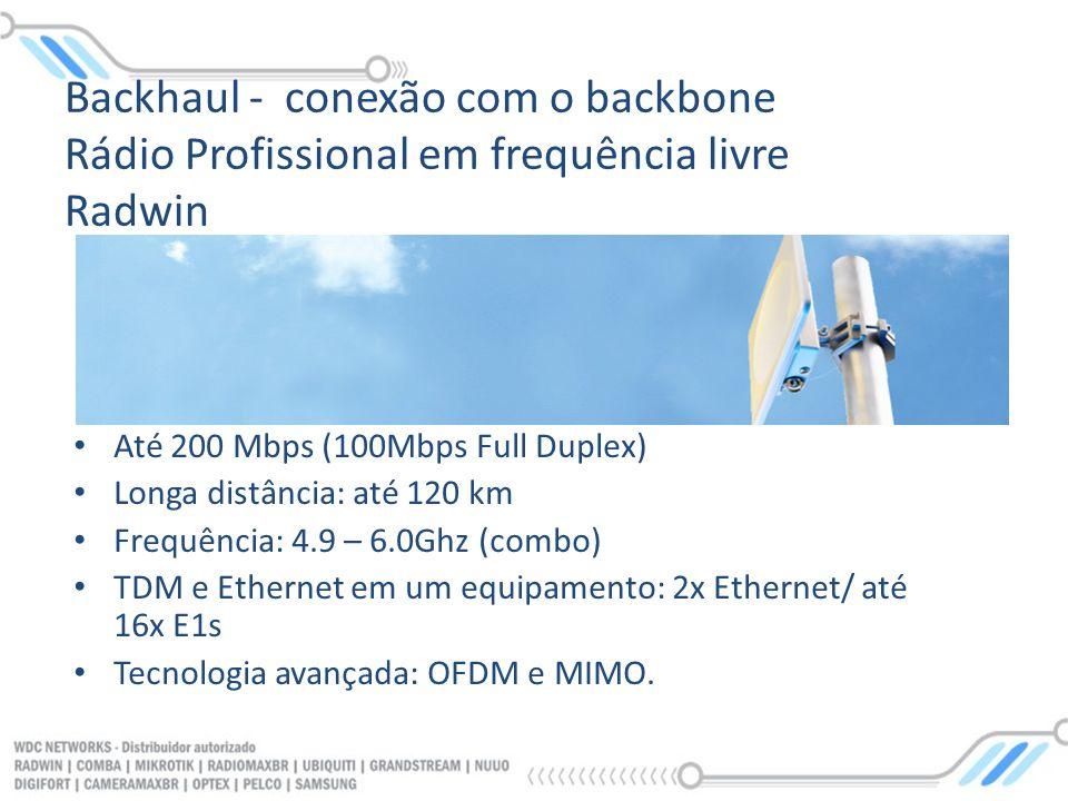 Backhaul - conexão com o backbone Rádio Profissional em frequência livre Radwin