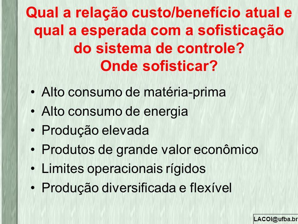 Qual a relação custo/benefício atual e qual a esperada com a sofisticação do sistema de controle Onde sofisticar