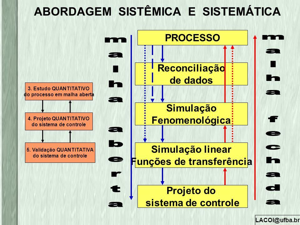 ABORDAGEM SISTÊMICA E SISTEMÁTICA