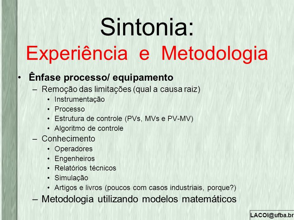 Sintonia: Experiência e Metodologia