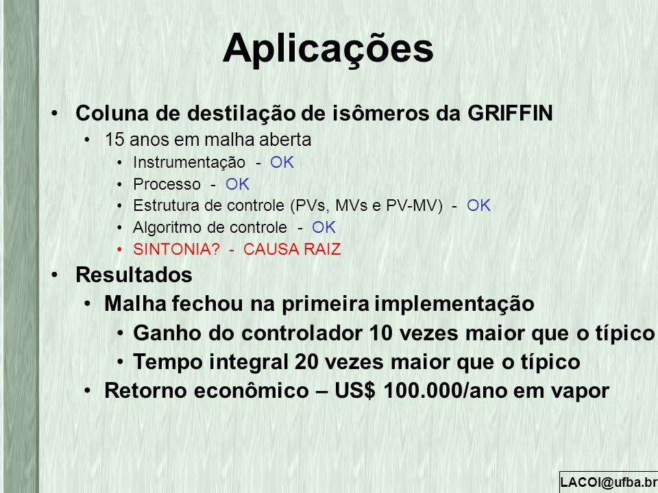 Aplicações Coluna de destilação de isômeros da GRIFFIN Resultados