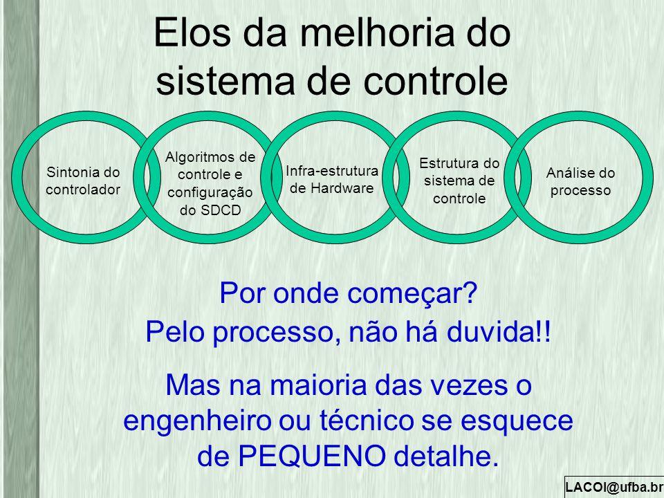 Elos da melhoria do sistema de controle