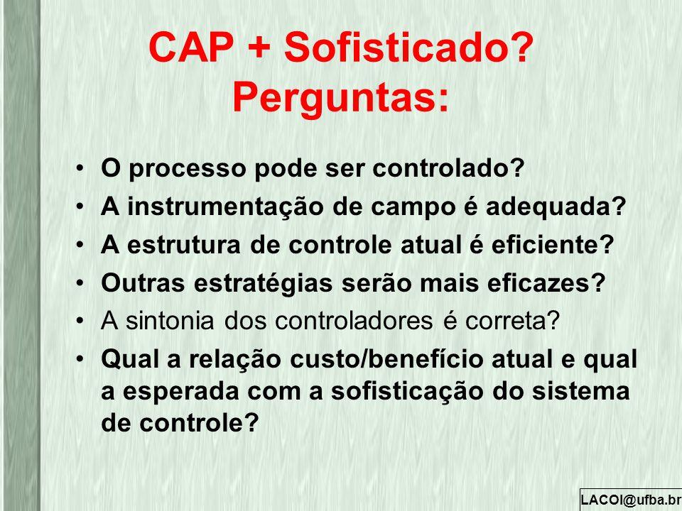 CAP + Sofisticado Perguntas: