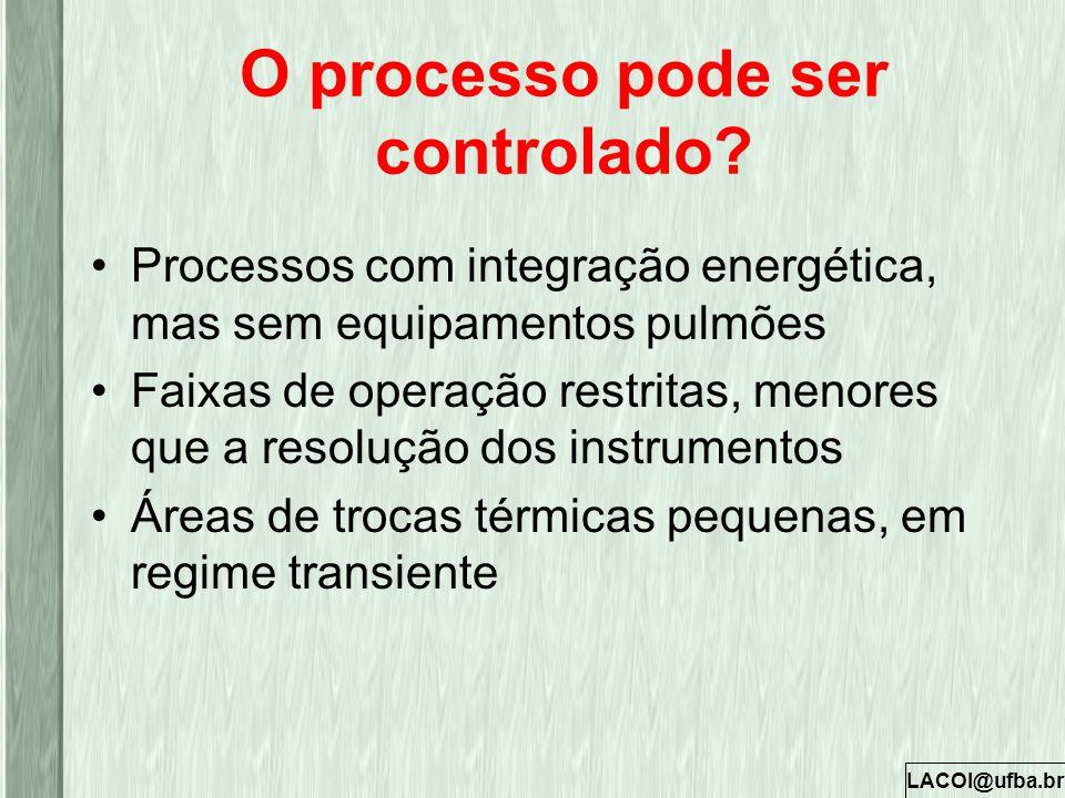 O processo pode ser controlado