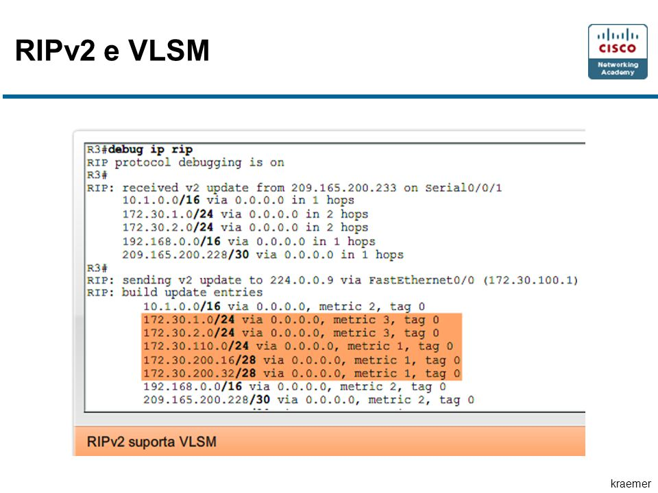 RIPv2 e VLSM