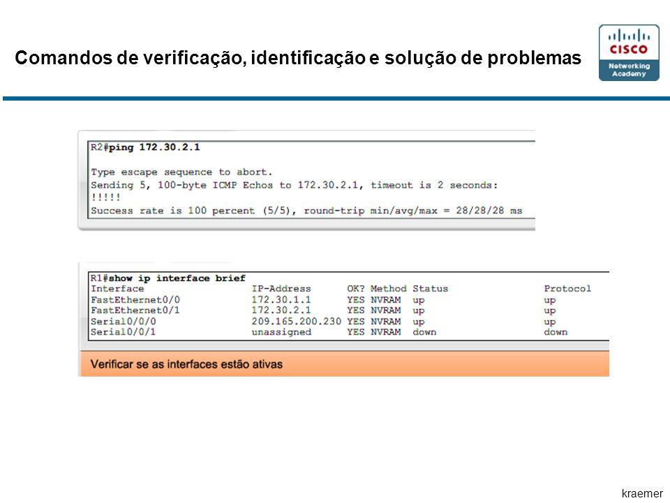 Comandos de verificação, identificação e solução de problemas