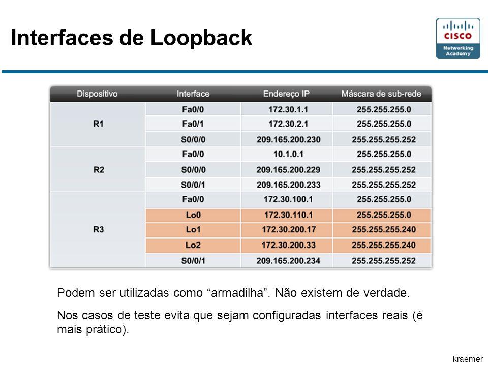 Interfaces de Loopback