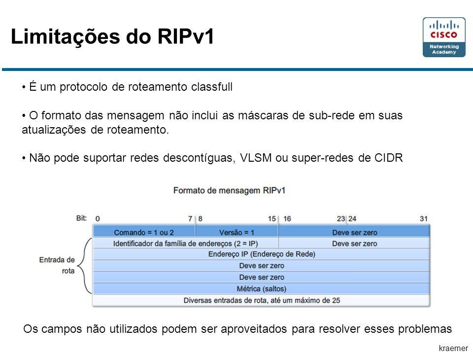 Limitações do RIPv1 É um protocolo de roteamento classfull