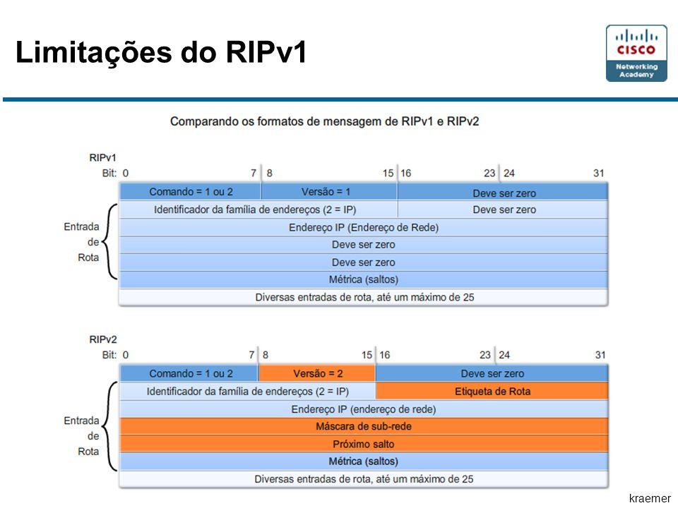 Limitações do RIPv1