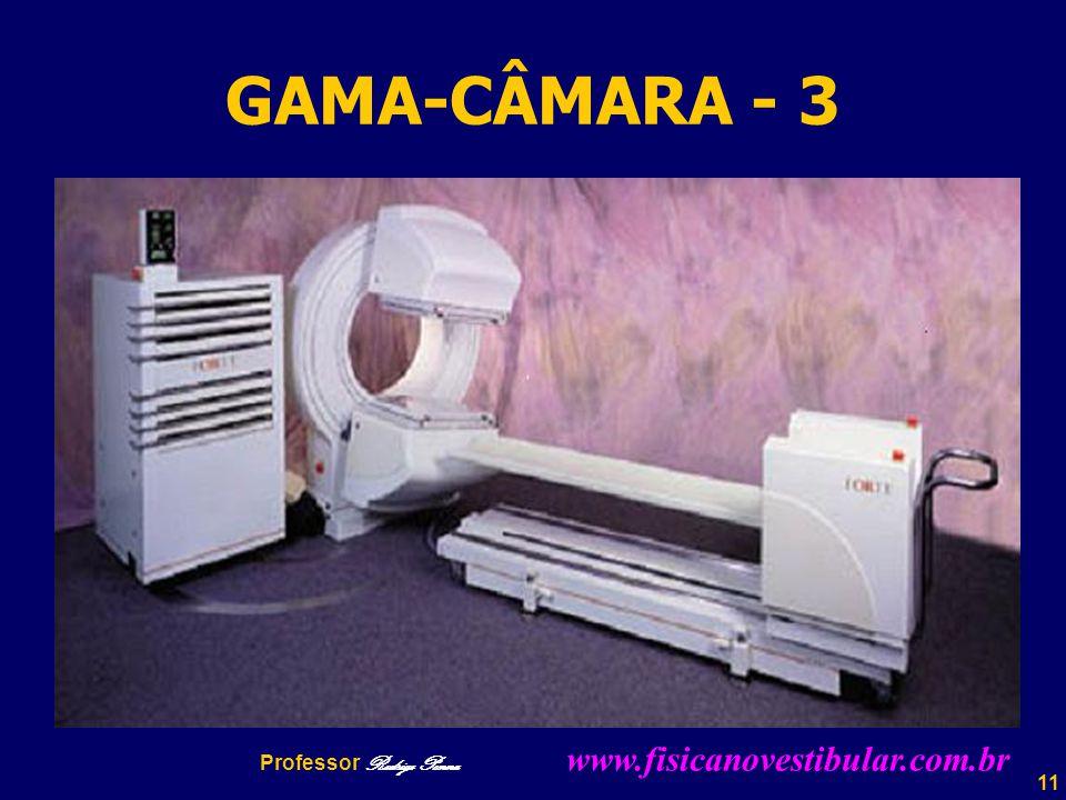GAMA-CÂMARA - 3 Professor Rodrigo Penna www.fisicanovestibular.com.br