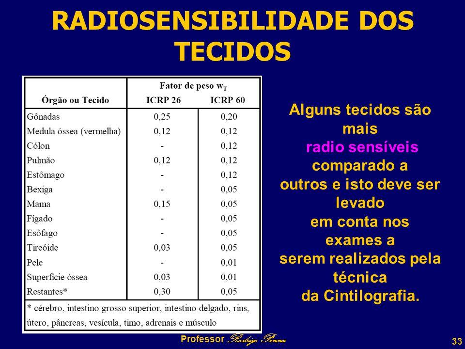 RADIOSENSIBILIDADE DOS TECIDOS