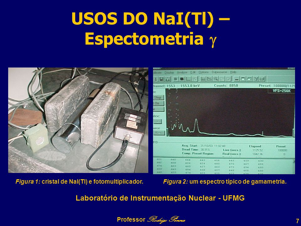 USOS DO NaI(Tl) – Espectometria 