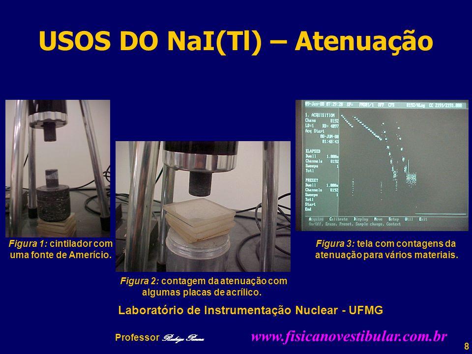 USOS DO NaI(Tl) – Atenuação