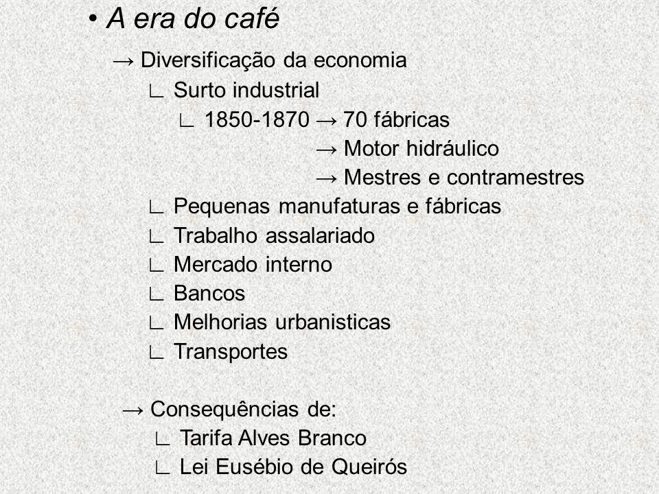 → Diversificação da economia