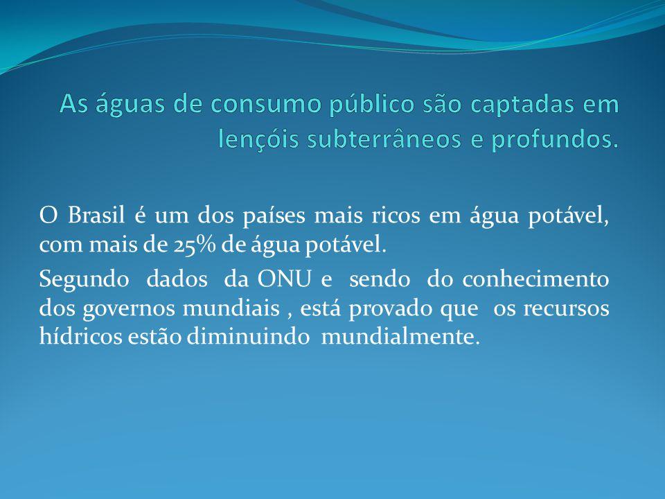 As águas de consumo público são captadas em lençóis subterrâneos e profundos.