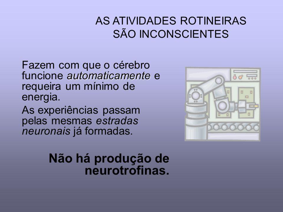 AS ATIVIDADES ROTINEIRAS SÃO INCONSCIENTES