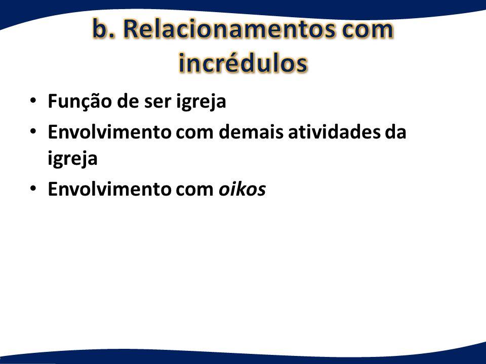 b. Relacionamentos com incrédulos